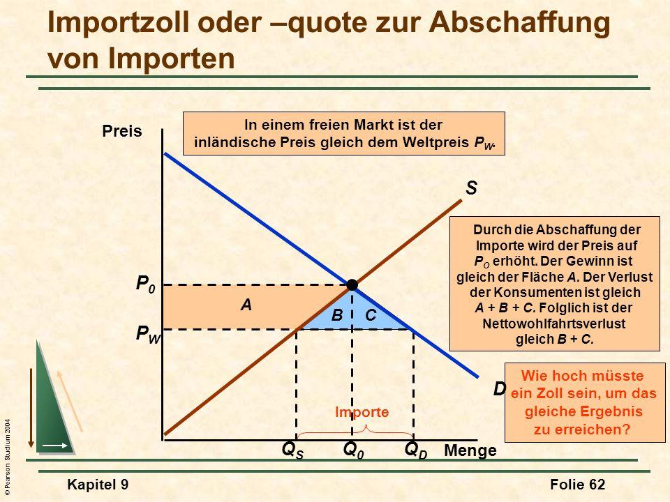 © Pearson Studium 2004 Kapitel 9Folie 62 QSQS QDQD PWPW Importe A BC Durch die Abschaffung der Importe wird der Preis auf P O erhöht. Der Gewinn ist g