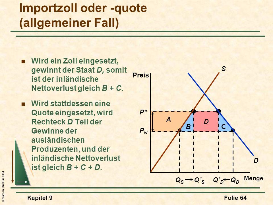 © Pearson Studium 2004 Kapitel 9Folie 64 Importzoll oder -quote (allgemeiner Fall) Wird ein Zoll eingesetzt, gewinnt der Staat D, somit ist der inländische Nettoverlust gleich B + C.