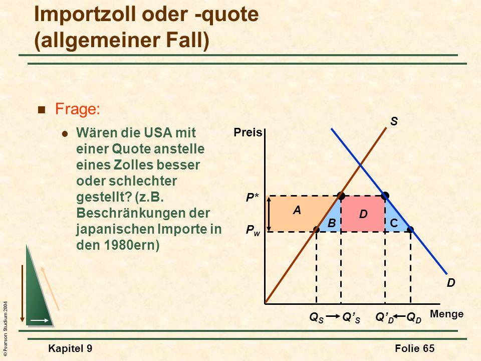© Pearson Studium 2004 Kapitel 9Folie 65 Frage: Wären die USA mit einer Quote anstelle eines Zolles besser oder schlechter gestellt? (z.B. Beschränkun