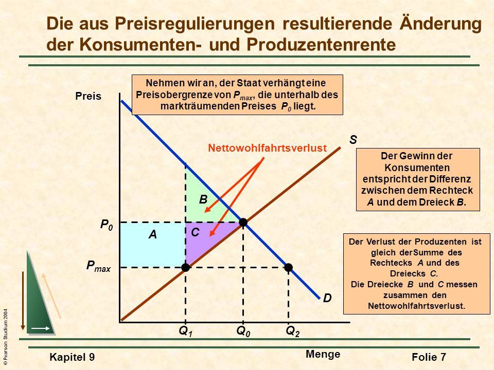 © Pearson Studium 2004 Kapitel 9Folie 78 D S Eine Subvention Menge Preis P0P0 Q0Q0 Q1Q1 PSPS PbPb s Wie bei einer Steuer wird der Vorteil aus der Subvention je nach den Elastizitäten des Angebots und der Nachfrage zwischen den Käufern und den Verkäufern aufgeteilt.