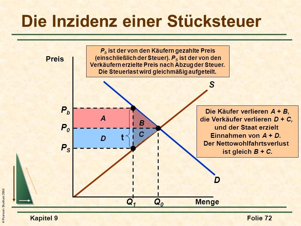 © Pearson Studium 2004 Kapitel 9Folie 72 D S B D A Die Käufer verlieren A + B, die Verkäufer verlieren D + C, und der Staat erzielt Einnahmen von A + D.