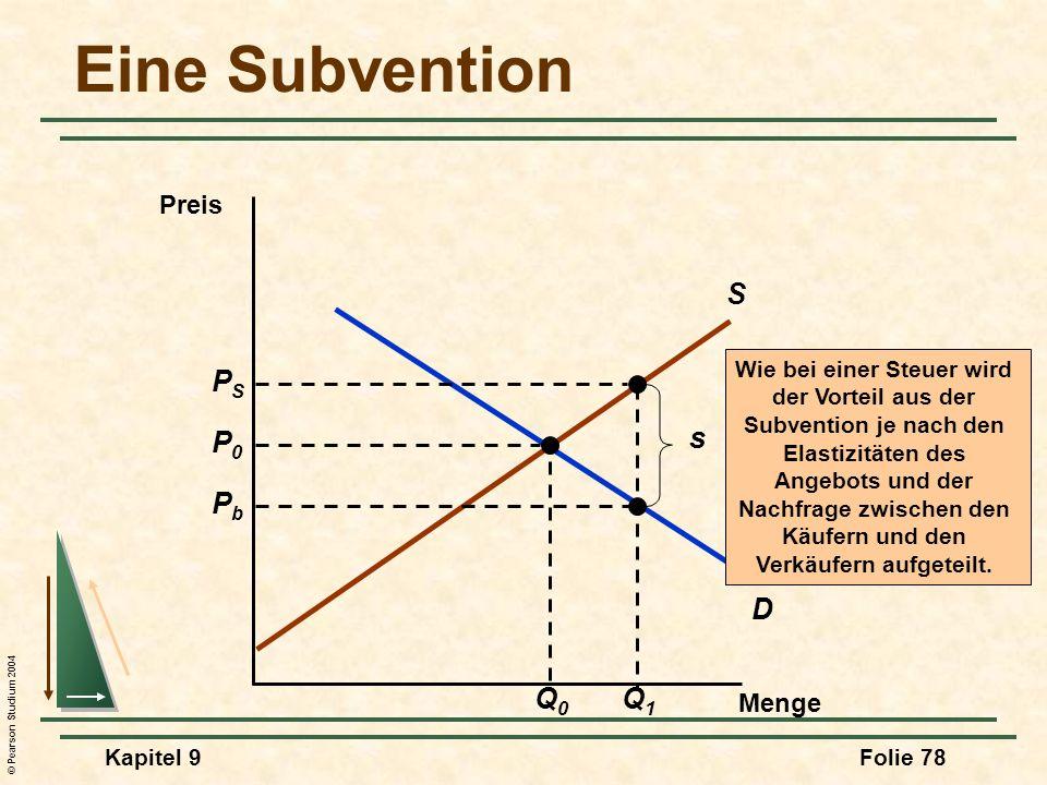 © Pearson Studium 2004 Kapitel 9Folie 78 D S Eine Subvention Menge Preis P0P0 Q0Q0 Q1Q1 PSPS PbPb s Wie bei einer Steuer wird der Vorteil aus der Subv