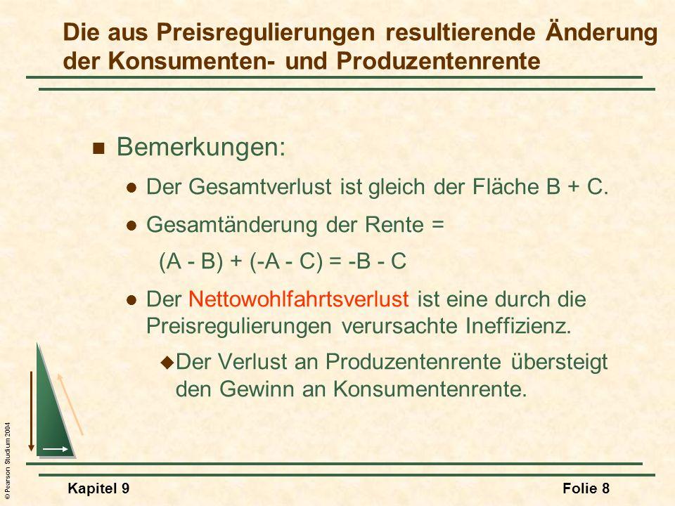 © Pearson Studium 2004 Kapitel 9Folie 8 Bemerkungen: Der Gesamtverlust ist gleich der Fläche B + C. Gesamtänderung der Rente = (A - B) + (-A - C) = -B