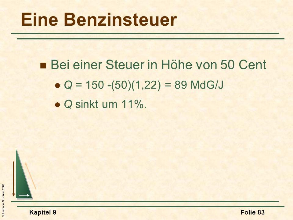 © Pearson Studium 2004 Kapitel 9Folie 83 Eine Benzinsteuer Bei einer Steuer in Höhe von 50 Cent Q = 150 -(50)(1,22) = 89 MdG/J Q sinkt um 11%.