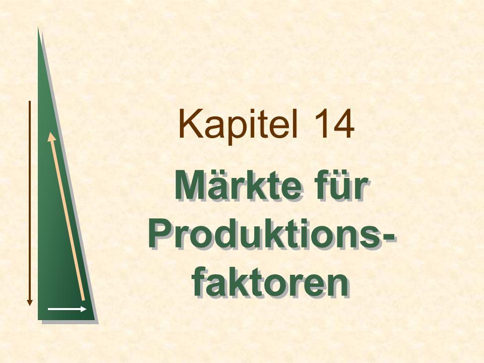 Kapitel 14Folie 32 Kompetitive Faktormärkte Das Angebot an Arbeit Die Angebotsentscheidung für Arbeit beruht auf der Nutzenmaximierung.