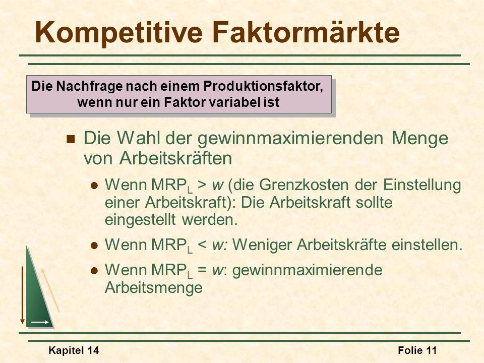 Kapitel 14Folie 11 Kompetitive Faktormärkte Die Wahl der gewinnmaximierenden Menge von Arbeitskräften Wenn MRP L > w (die Grenzkosten der Einstellung