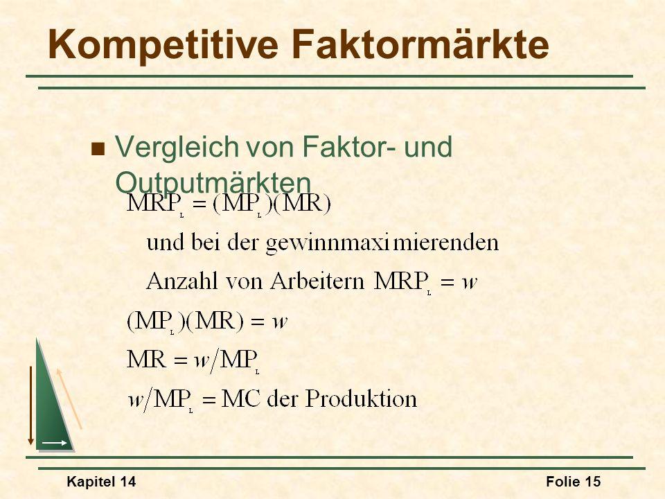 Kapitel 14Folie 15 Kompetitive Faktormärkte Vergleich von Faktor- und Outputmärkten