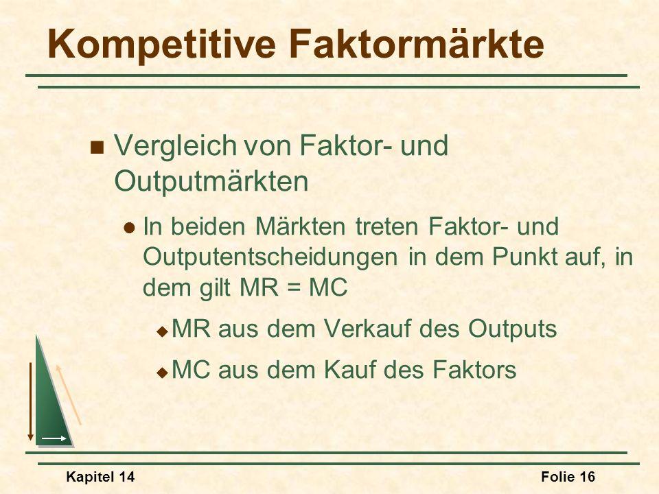 Kapitel 14Folie 16 Kompetitive Faktormärkte Vergleich von Faktor- und Outputmärkten In beiden Märkten treten Faktor- und Outputentscheidungen in dem P