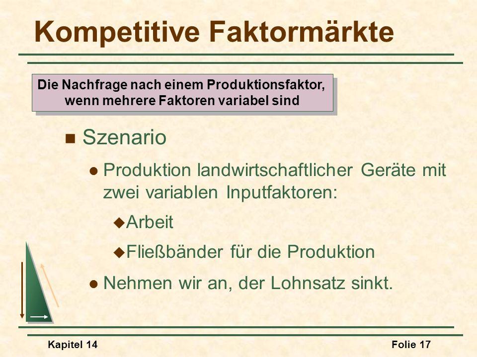 Kapitel 14Folie 17 Kompetitive Faktormärkte Szenario Produktion landwirtschaftlicher Geräte mit zwei variablen Inputfaktoren: Arbeit Fließbänder für d