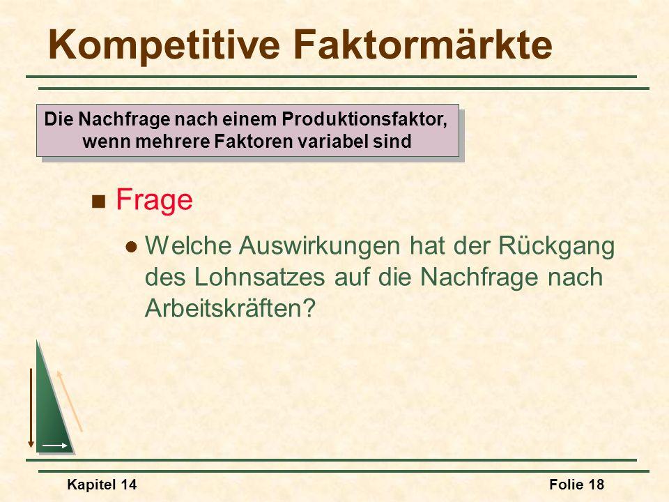 Kapitel 14Folie 18 Kompetitive Faktormärkte Frage Welche Auswirkungen hat der Rückgang des Lohnsatzes auf die Nachfrage nach Arbeitskräften? Die Nachf