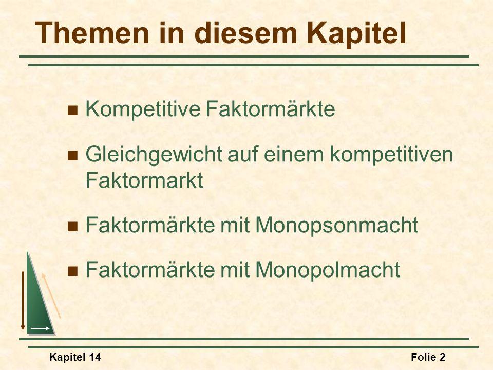 Kapitel 14Folie 2 Themen in diesem Kapitel Kompetitive Faktormärkte Gleichgewicht auf einem kompetitiven Faktormarkt Faktormärkte mit Monopsonmacht Fa
