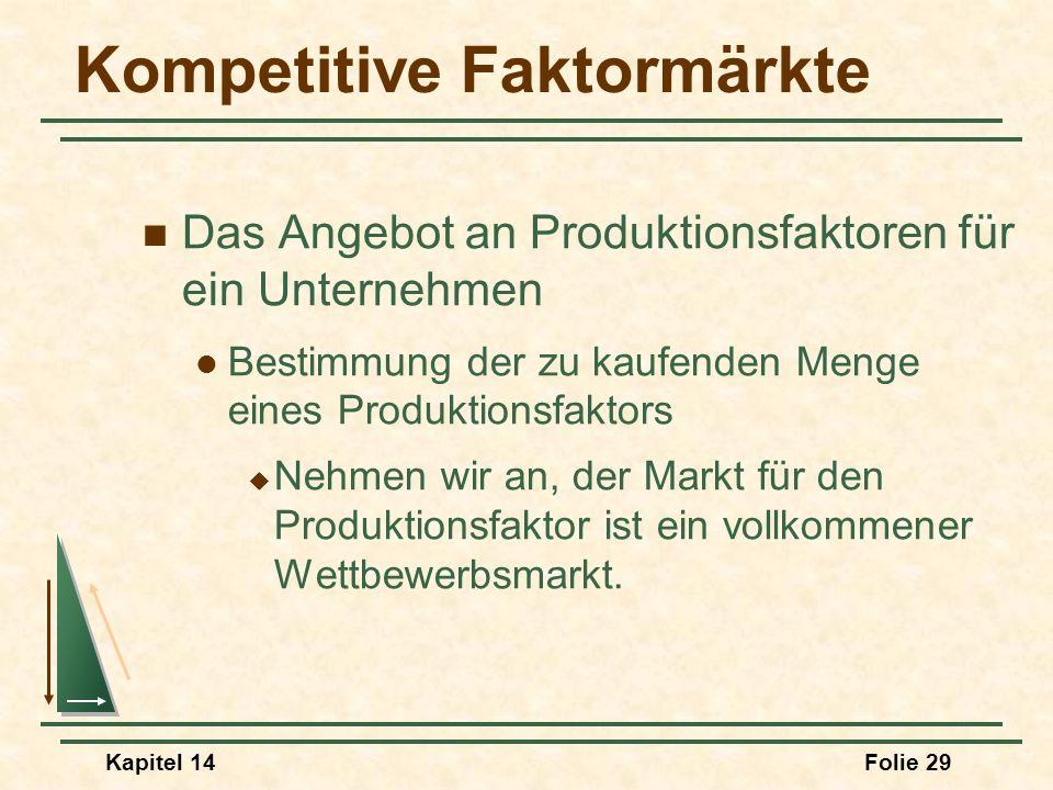 Kapitel 14Folie 29 Kompetitive Faktormärkte Das Angebot an Produktionsfaktoren für ein Unternehmen Bestimmung der zu kaufenden Menge eines Produktions