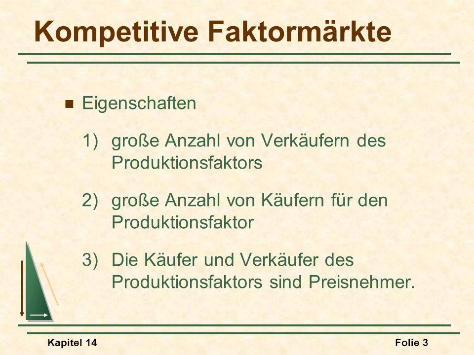 Kapitel 14Folie 3 Kompetitive Faktormärkte Eigenschaften 1)große Anzahl von Verkäufern des Produktionsfaktors 2)große Anzahl von Käufern für den Produ