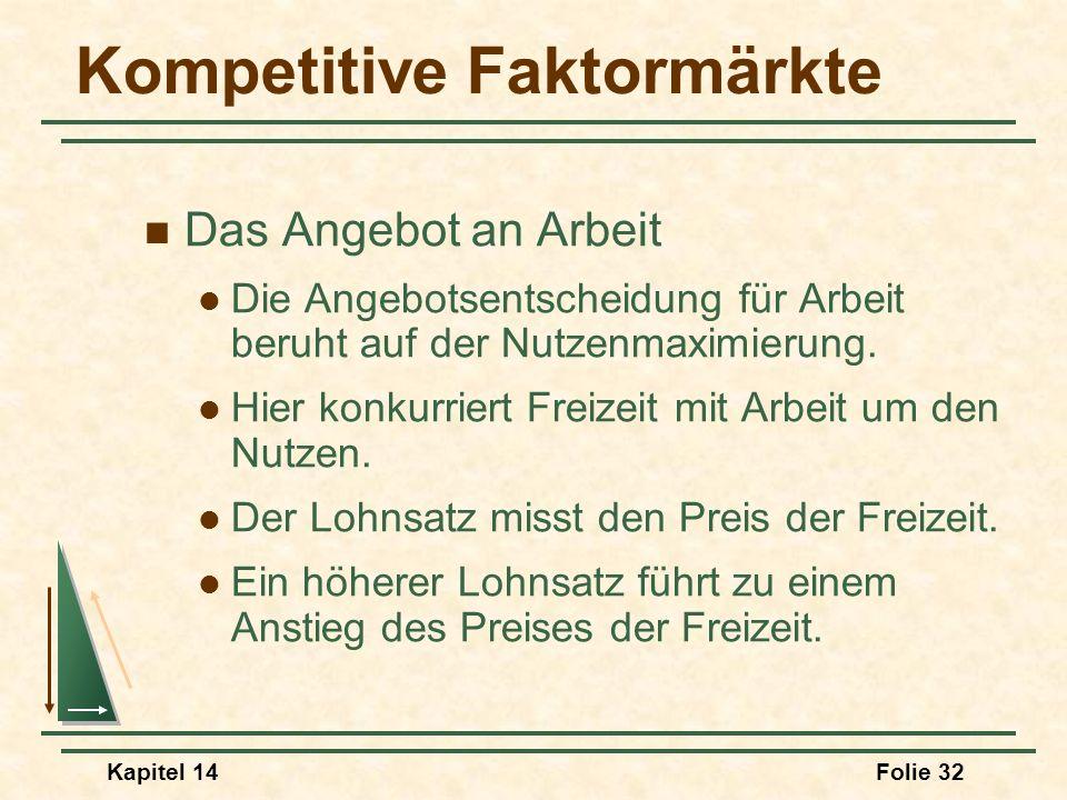 Kapitel 14Folie 32 Kompetitive Faktormärkte Das Angebot an Arbeit Die Angebotsentscheidung für Arbeit beruht auf der Nutzenmaximierung. Hier konkurrie