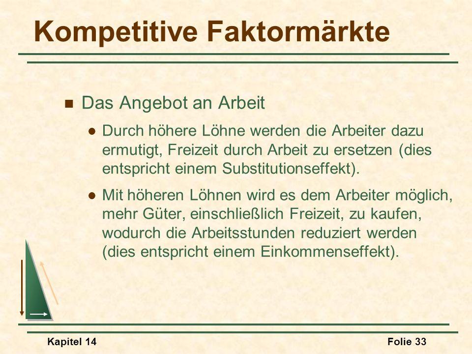 Kapitel 14Folie 33 Kompetitive Faktormärkte Das Angebot an Arbeit Durch höhere Löhne werden die Arbeiter dazu ermutigt, Freizeit durch Arbeit zu erset
