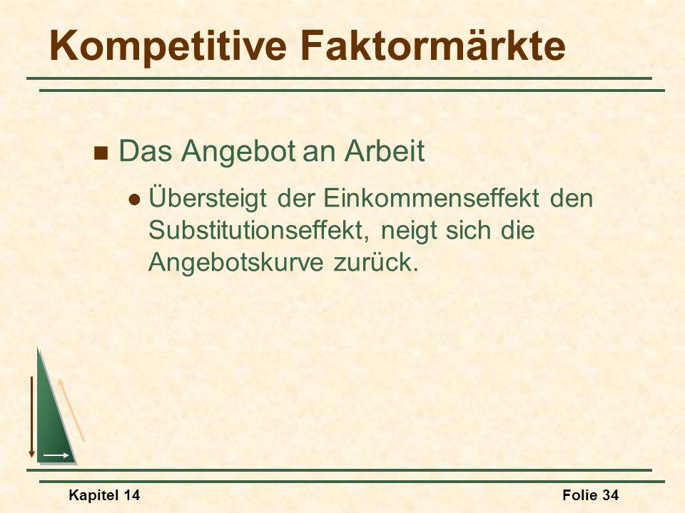 Kapitel 14Folie 34 Kompetitive Faktormärkte Das Angebot an Arbeit Übersteigt der Einkommenseffekt den Substitutionseffekt, neigt sich die Angebotskurv