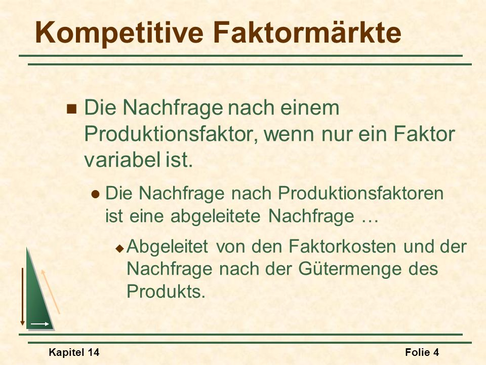 Kapitel 14Folie 4 Kompetitive Faktormärkte Die Nachfrage nach einem Produktionsfaktor, wenn nur ein Faktor variabel ist. Die Nachfrage nach Produktion