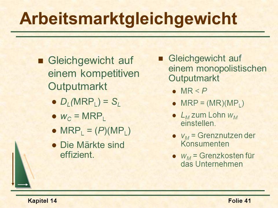 Kapitel 14Folie 41 Arbeitsmarktgleichgewicht Gleichgewicht auf einem kompetitiven Outputmarkt D L (MRP L ) = S L w C = MRP L MRP L = (P)(MP L ) Die Mä