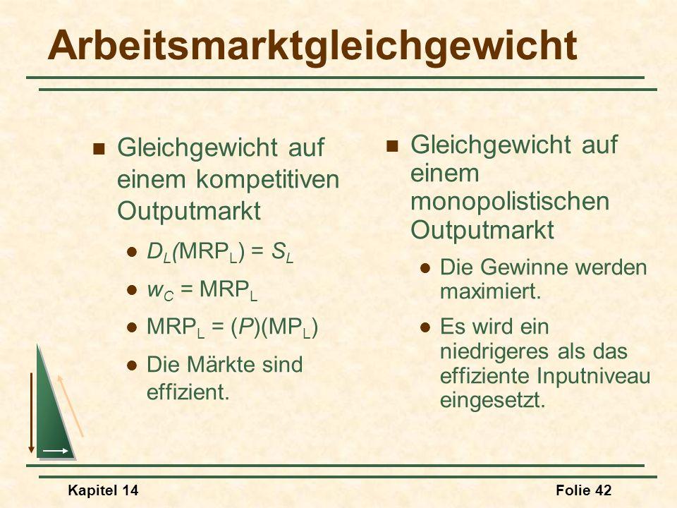 Kapitel 14Folie 42 Arbeitsmarktgleichgewicht Gleichgewicht auf einem kompetitiven Outputmarkt D L (MRP L ) = S L w C = MRP L MRP L = (P)(MP L ) Die Mä