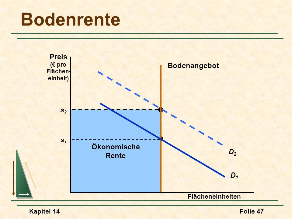 Kapitel 14Folie 47 s1s1 Ökonomische Rente s2s2 Bodenrente Flächeneinheiten Preis ( pro Flächen- einheit) Bodenangebot D2D2 D1D1