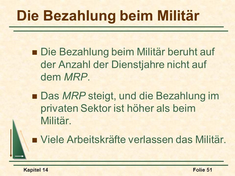 Kapitel 14Folie 51 Die Bezahlung beim Militär Die Bezahlung beim Militär beruht auf der Anzahl der Dienstjahre nicht auf dem MRP. Das MRP steigt, und