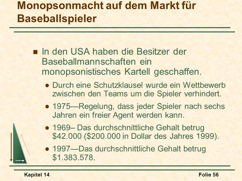 Kapitel 14Folie 56 Monopsonmacht auf dem Markt für Baseballspieler In den USA haben die Besitzer der Baseballmannschaften ein monopsonistisches Kartel