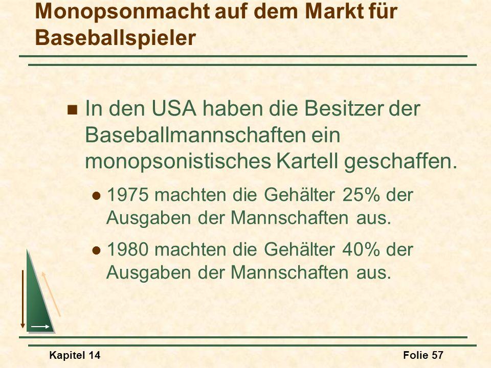 Kapitel 14Folie 57 In den USA haben die Besitzer der Baseballmannschaften ein monopsonistisches Kartell geschaffen. 1975 machten die Gehälter 25% der