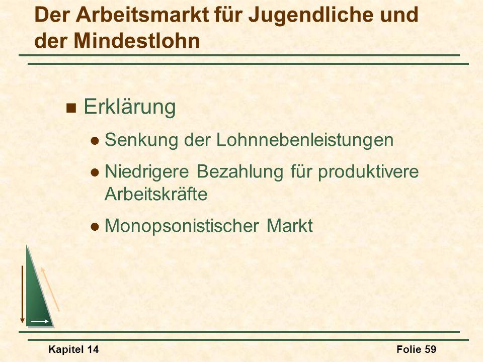 Kapitel 14Folie 59 Erklärung Senkung der Lohnnebenleistungen Niedrigere Bezahlung für produktivere Arbeitskräfte Monopsonistischer Markt Der Arbeitsma