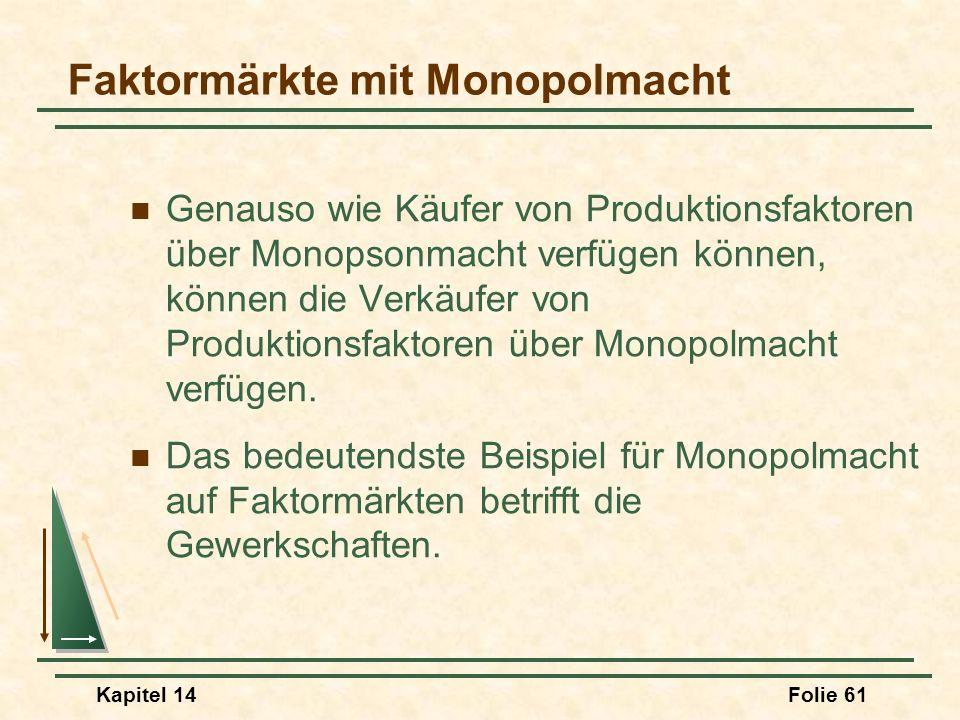 Kapitel 14Folie 61 Faktormärkte mit Monopolmacht Genauso wie Käufer von Produktionsfaktoren über Monopsonmacht verfügen können, können die Verkäufer v