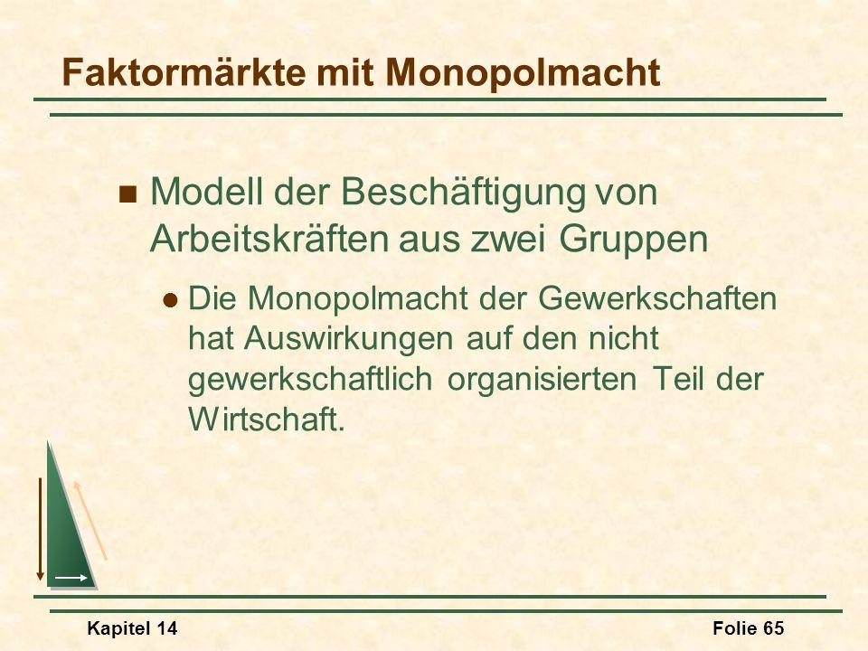 Kapitel 14Folie 65 Modell der Beschäftigung von Arbeitskräften aus zwei Gruppen Die Monopolmacht der Gewerkschaften hat Auswirkungen auf den nicht gew