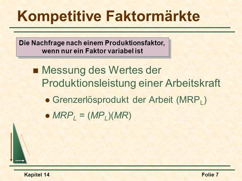 Kapitel 14Folie 7 Kompetitive Faktormärkte Messung des Wertes der Produktionsleistung einer Arbeitskraft Grenzerlösprodukt der Arbeit (MRP L ) MRP L =