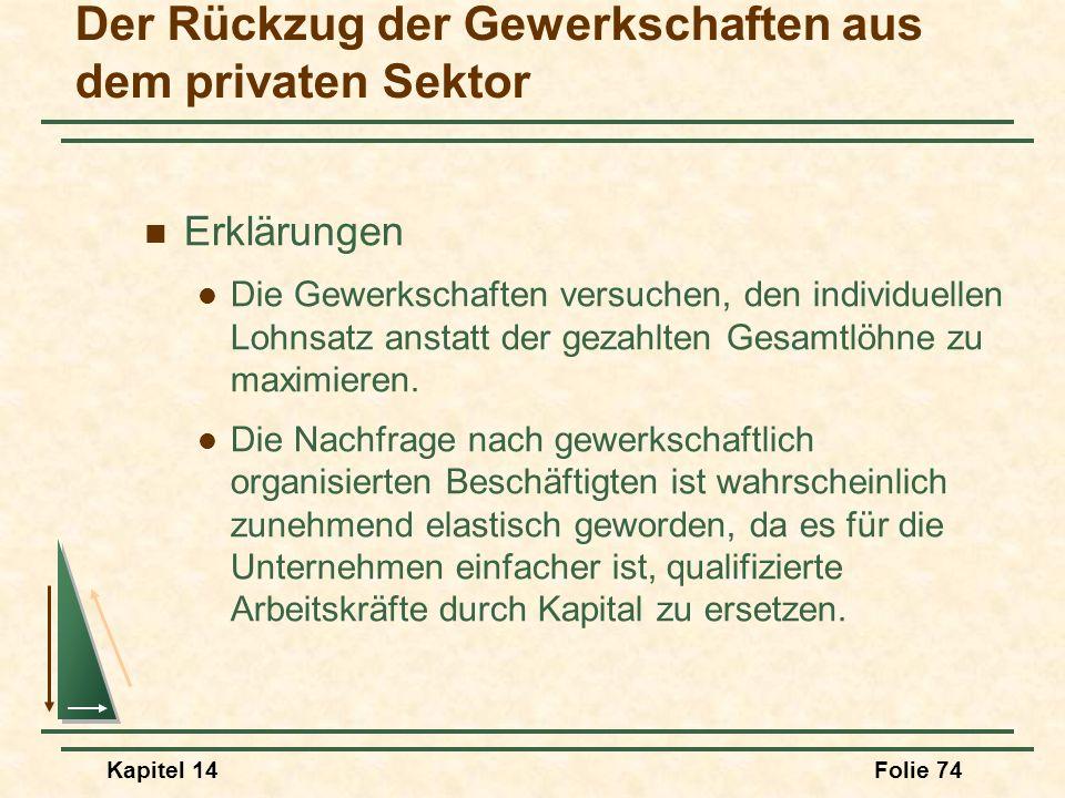 Kapitel 14Folie 74 Erklärungen Die Gewerkschaften versuchen, den individuellen Lohnsatz anstatt der gezahlten Gesamtlöhne zu maximieren. Die Nachfrage