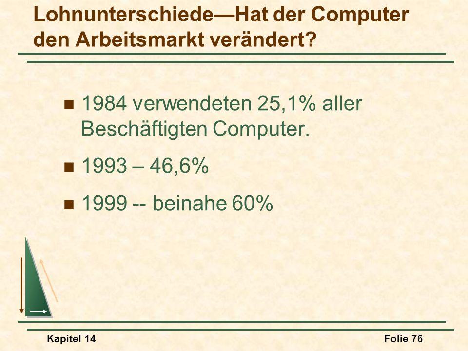 Kapitel 14Folie 76 LohnunterschiedeHat der Computer den Arbeitsmarkt verändert? 1984 verwendeten 25,1% aller Beschäftigten Computer. 1993 – 46,6% 1999