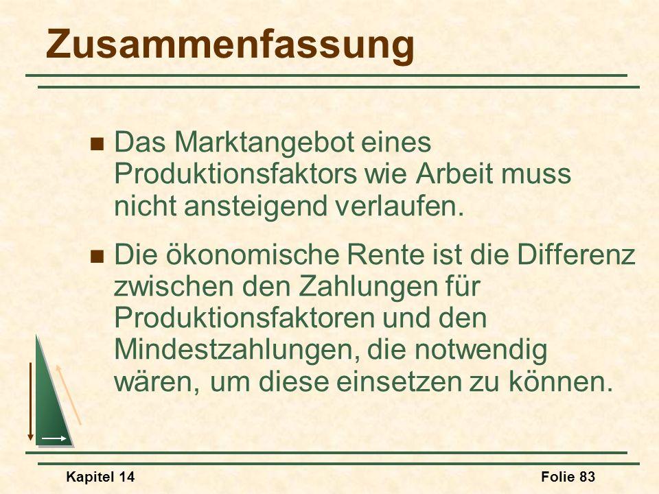 Kapitel 14Folie 83 Zusammenfassung Das Marktangebot eines Produktionsfaktors wie Arbeit muss nicht ansteigend verlaufen. Die ökonomische Rente ist die
