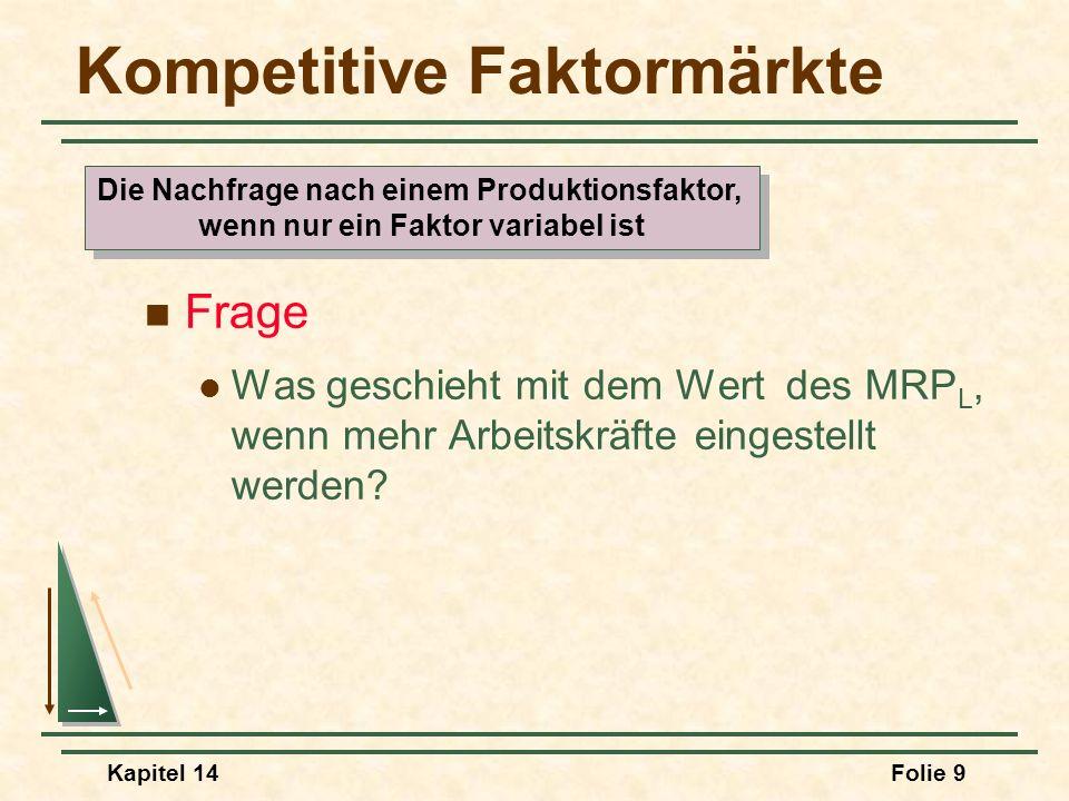 Kapitel 14Folie 9 Kompetitive Faktormärkte Frage Was geschieht mit dem Wert des MRP L, wenn mehr Arbeitskräfte eingestellt werden? Die Nachfrage nach