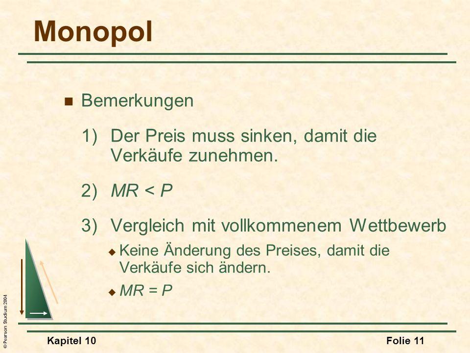 © Pearson Studium 2004 Kapitel 10Folie 11 Monopol Bemerkungen 1)Der Preis muss sinken, damit die Verkäufe zunehmen. 2)MR < P 3)Vergleich mit vollkomme