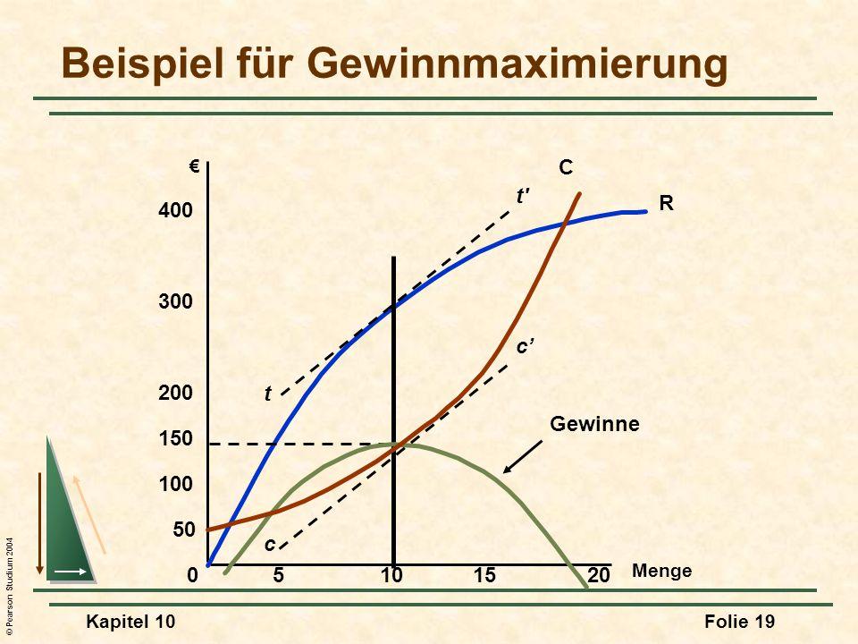 © Pearson Studium 2004 Kapitel 10Folie 19 Menge 05101520 100 150 200 300 400 50 R Gewinne t t' c c Beispiel für Gewinnmaximierung C