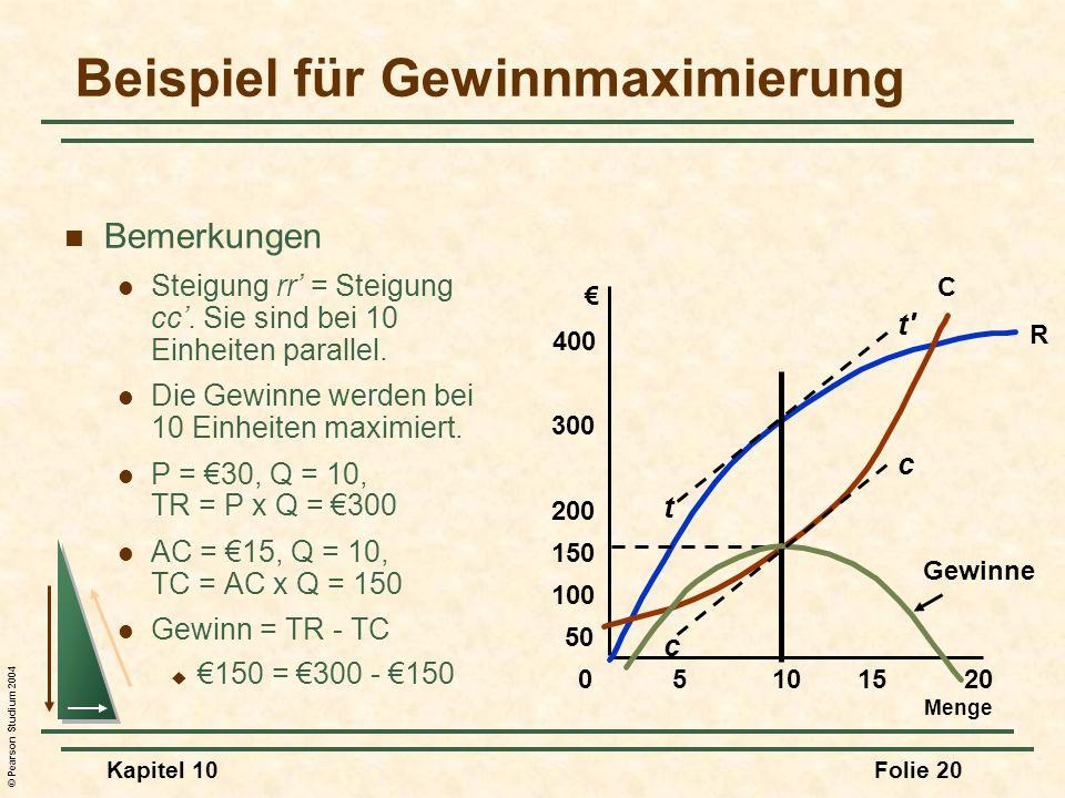 © Pearson Studium 2004 Kapitel 10Folie 20 Beispiel für Gewinnmaximierung Bemerkungen Steigung rr = Steigung cc. Sie sind bei 10 Einheiten parallel. Di