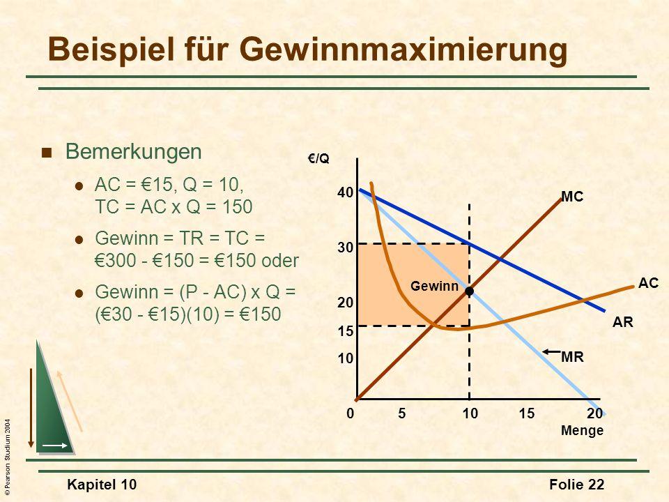 © Pearson Studium 2004 Kapitel 10Folie 22 Beispiel für Gewinnmaximierung Bemerkungen AC = 15, Q = 10, TC = AC x Q = 150 Gewinn = TR = TC = 300 - 150 =