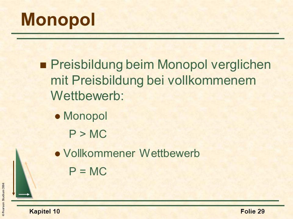 © Pearson Studium 2004 Kapitel 10Folie 29 Monopol Preisbildung beim Monopol verglichen mit Preisbildung bei vollkommenem Wettbewerb: Monopol P > MC Vo