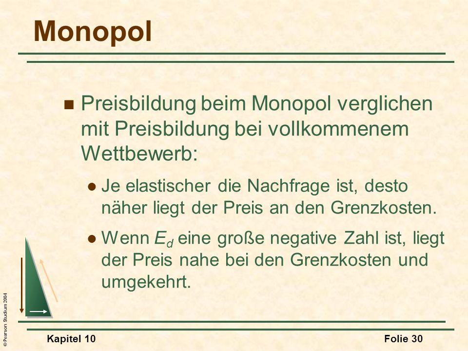 © Pearson Studium 2004 Kapitel 10Folie 30 Monopol Preisbildung beim Monopol verglichen mit Preisbildung bei vollkommenem Wettbewerb: Je elastischer di