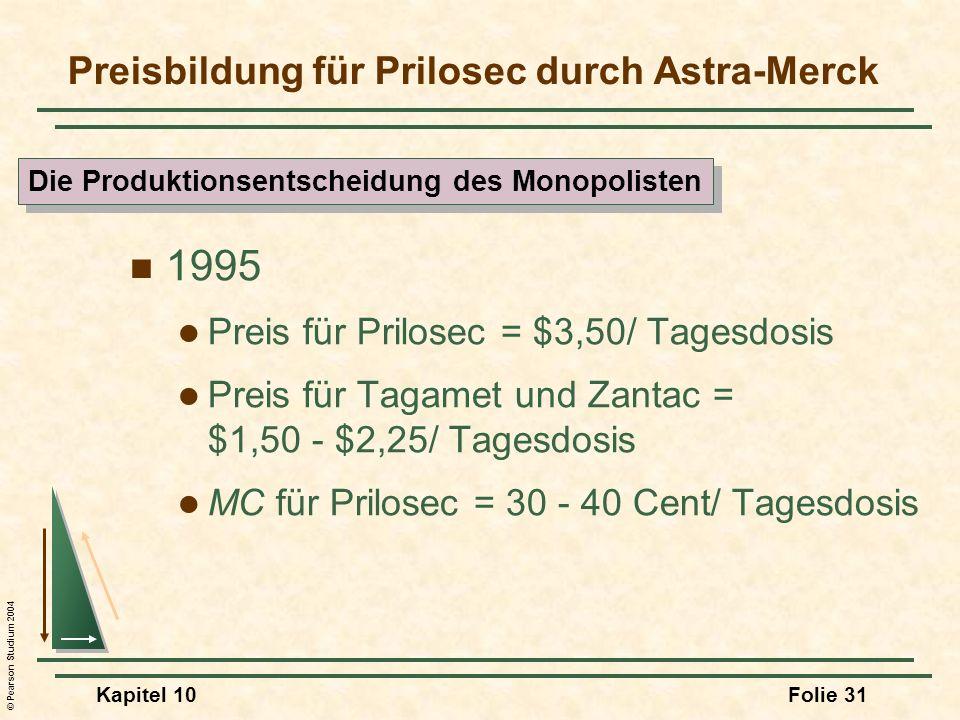 © Pearson Studium 2004 Kapitel 10Folie 31 Preisbildung für Prilosec durch Astra-Merck 1995 Preis für Prilosec = $3,50/ Tagesdosis Preis für Tagamet un