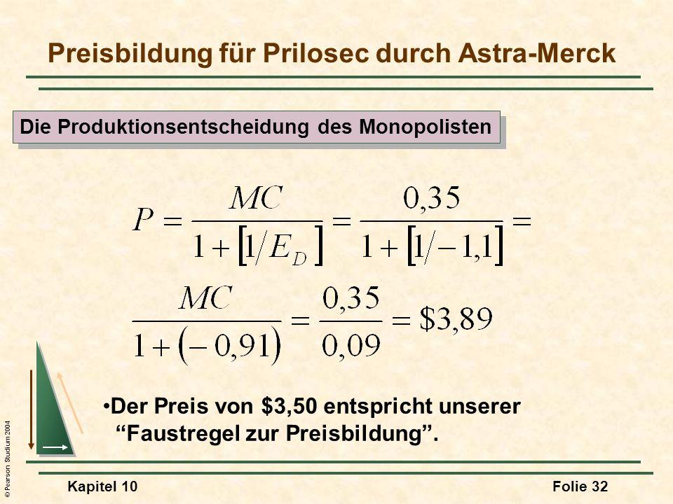 © Pearson Studium 2004 Kapitel 10Folie 32 Preisbildung für Prilosec durch Astra-Merck Die Produktionsentscheidung des Monopolisten Der Preis von $3,50