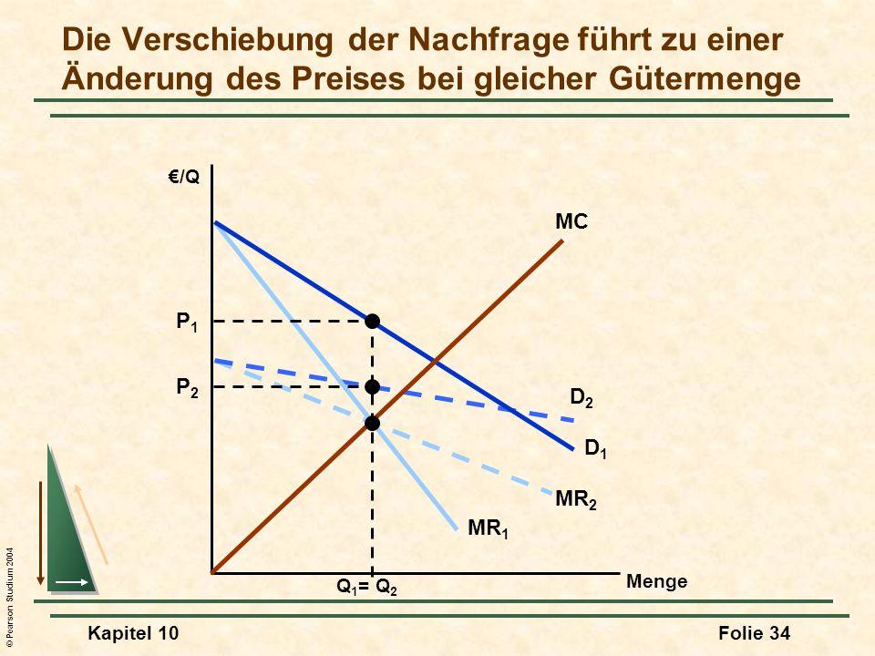 © Pearson Studium 2004 Kapitel 10Folie 34 D2D2 MR 2 D1D1 MR 1 Die Verschiebung der Nachfrage führt zu einer Änderung des Preises bei gleicher Gütermen