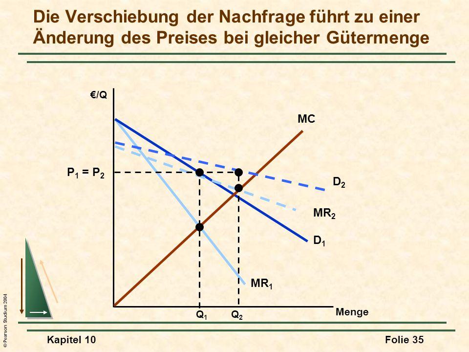 © Pearson Studium 2004 Kapitel 10Folie 35 D1D1 MR 1 Die Verschiebung der Nachfrage führt zu einer Änderung des Preises bei gleicher Gütermenge MC /Q M