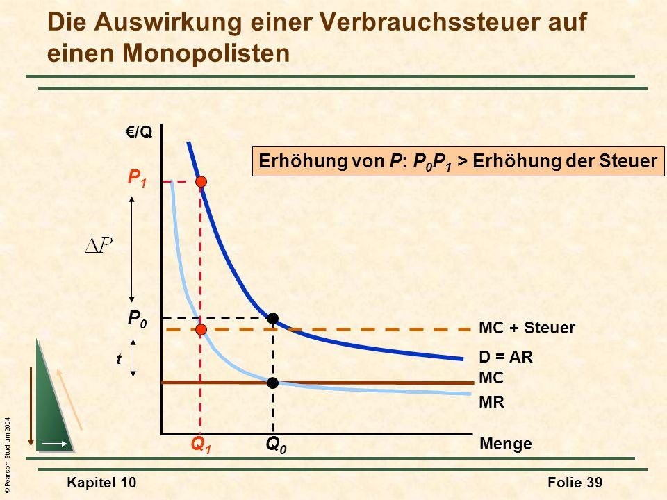© Pearson Studium 2004 Kapitel 10Folie 39 Die Auswirkung einer Verbrauchssteuer auf einen Monopolisten Menge /Q MC D = AR MR Q0Q0 P0P0 MC + Steuer t Q