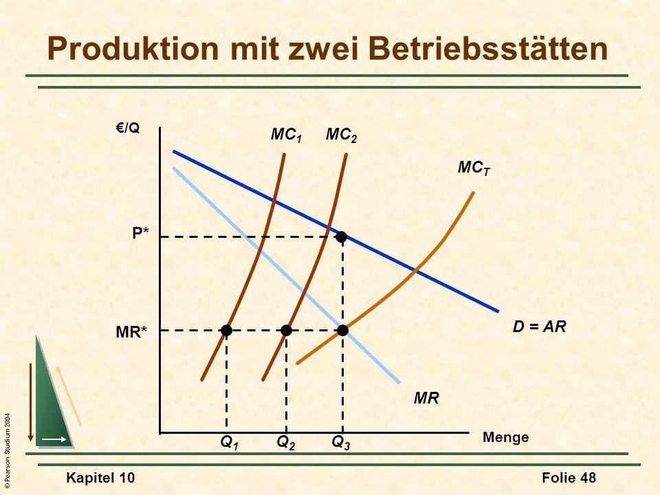 © Pearson Studium 2004 Kapitel 10Folie 48 Produktion mit zwei Betriebsstätten Menge /Q D = AR MR MC 1 MC 2 MC T MR* Q1Q1 Q2Q2 Q3Q3 P*