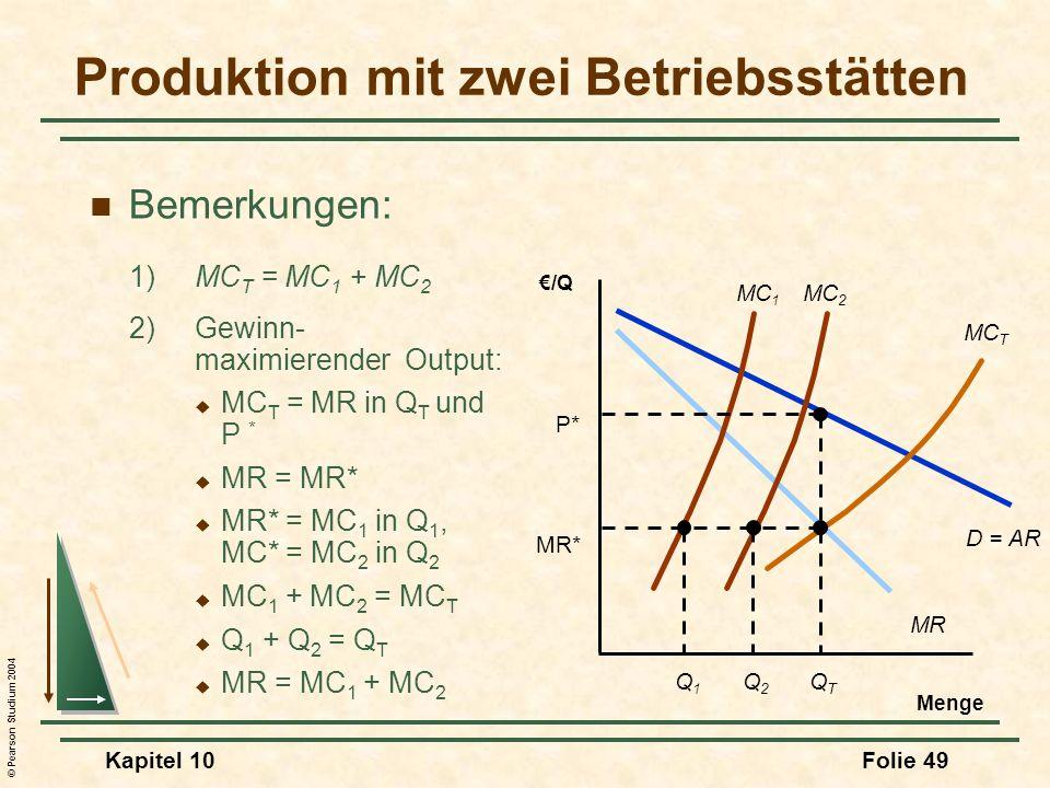 © Pearson Studium 2004 Kapitel 10Folie 49 Produktion mit zwei Betriebsstätten Bemerkungen: 1)MC T = MC 1 + MC 2 2)Gewinn- maximierender Output: MC T =