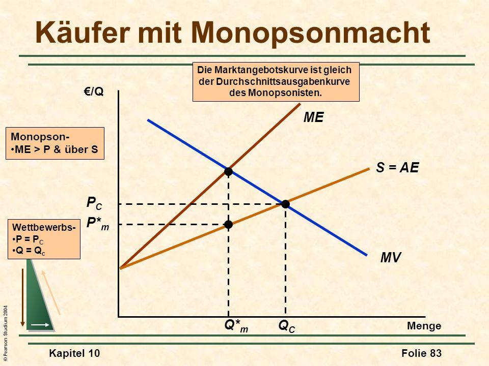 © Pearson Studium 2004 Kapitel 10Folie 83 ME S = AE Die Marktangebotskurve ist gleich der Durchschnittsausgabenkurve des Monopsonisten. Käufer mit Mon