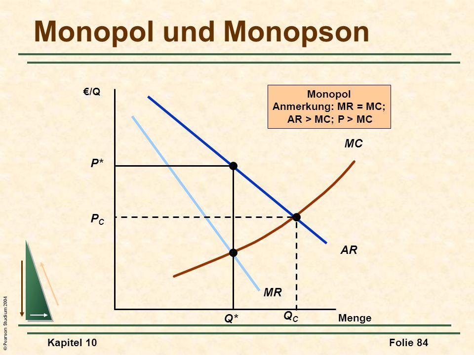 © Pearson Studium 2004 Kapitel 10Folie 84 Monopol und Monopson Menge AR MR MC /Q QCQC PCPC Monopol Anmerkung: MR = MC; AR > MC; P > MC P* Q*